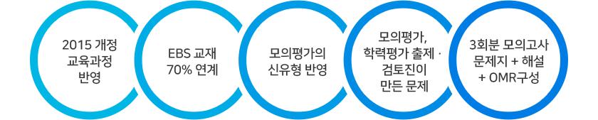 2015개정 교육과정 반영 등