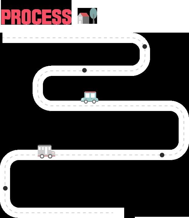 성공적인 수시 합격을 위한 PROCESS
